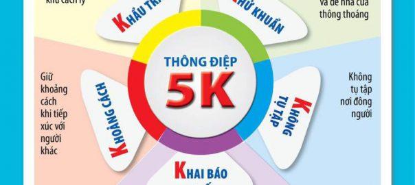 bo-y-te-thong-diep-5k-la-chan-thep-trong-phong-chong-dai-dich-covid-191599453839